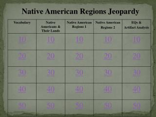 Native American Regions Jeopardy