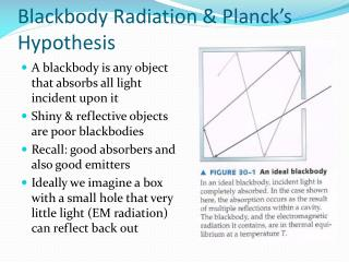 Blackbody Radiation & Planck's Hypothesis