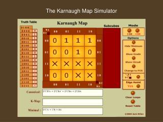 The Karnaugh Map Simulator