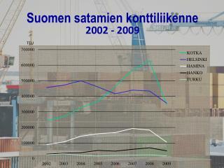 Suomen satamien konttiliikenne  2002  - 2009