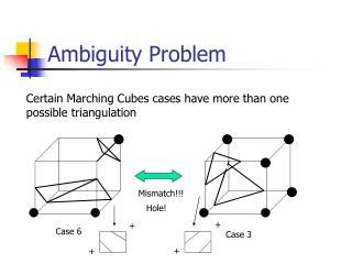Ambiguity Problem