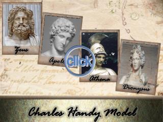 Charles Handy Model