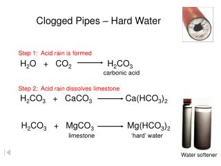 Clogged Pipes – Hard Water