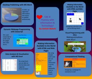 Desktop Publishing with MS Word