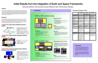 Initial Results from the Integration of Earth and Space Frameworks