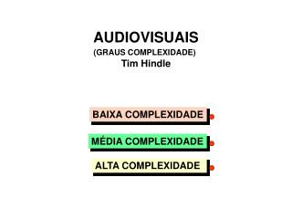 AUDIOVISUAIS (GRAUS COMPLEXIDADE) Tim Hindle