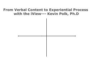 From Verbal Content to Experiential Process  with the iView--- Kevin Polk, Ph.D