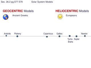 Sec.  26.2 pg.577-579          Solar System Models GEOCENTRIC  Models HELIOCENTRIC  Models