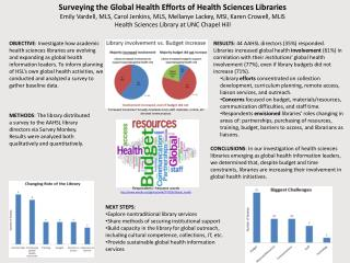 Surveying the Global Health Efforts of Health Sciences Libraries