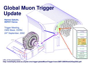 Global Muon Trigger Update