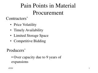 Pain Points in Material Procurement