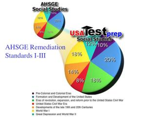 AHSGE Remediation  Standards I-III