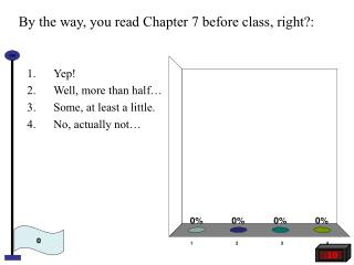By the way, you read Chapter 7 before class, right?:
