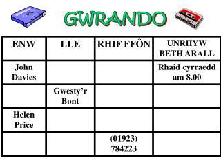 GWRANDO