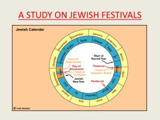 A STUDY ON JEWISH FESTIVALS