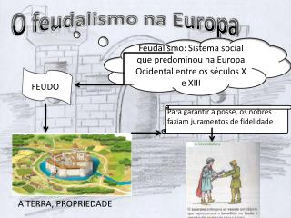 O feudalismo na Europa
