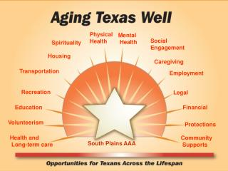 Health and  Long-term care