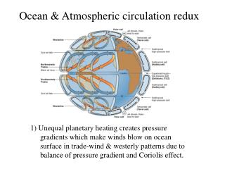 Ocean & Atmospheric circulation redux