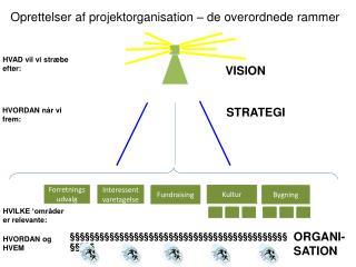 Oprettelser af projektorganisation  – de  overordnede  rammer