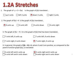 1.2A Stretches
