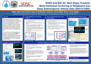 Source data files are copied from various sources to a local server either at WHOI or SDSC.