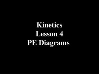 Kinetics Lesson 4 PE Diagrams
