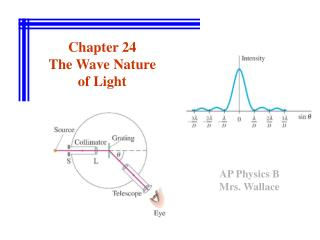 Chapter 24 The Wave Nature of Light