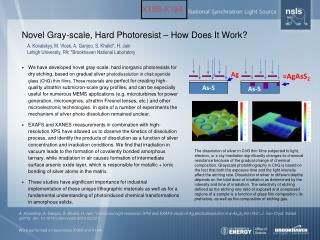 Novel Gray-scale, Hard Photoresist – How Does It Work?