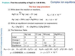 Complex ion equilibria