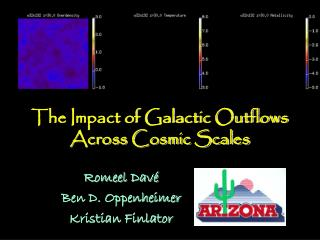The Impact of Galactic Outflows Across Cosmic Scales