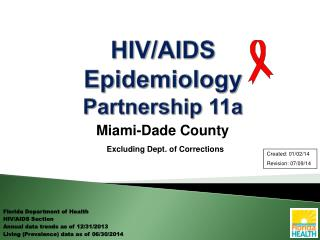 HIV/AIDS Epidemiology Partnership 11a