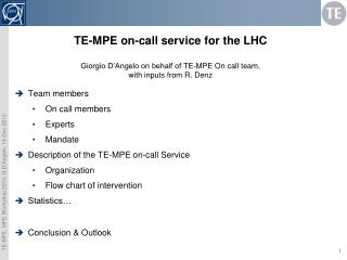Team members On call members Experts Mandate Description of  the TE-MPE  on-call Service