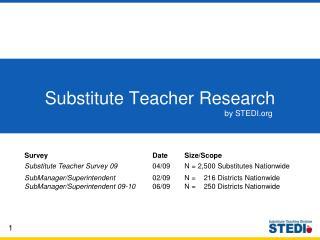 Substitute Teacher Research