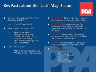 Key Facts about the 'Lads' Mag' Sector