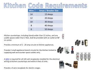 Kitchen Code Requirements