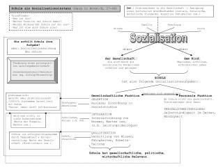 Schule als Sozialisationsinstanz  (Haug in Bovet/H, 27-46)