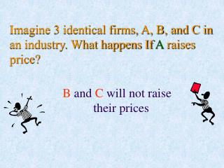 Imagine 3 identical firms, A, B, and C in an industry. What happens If A raises price