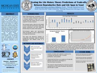Shante L. Hutchinson Biology Department  North Carolina A&T State University