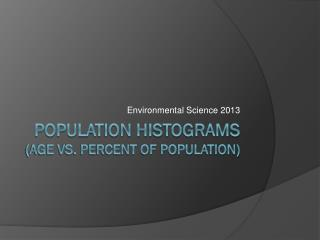 Population Histograms (age vs. percent of population)