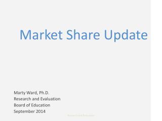 Market Share Update