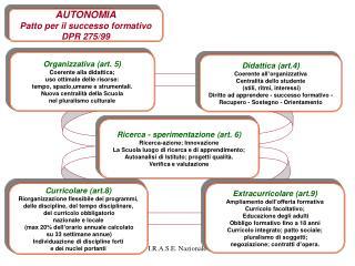AUTONOMIA Patto per il successo formativo DPR 275/99