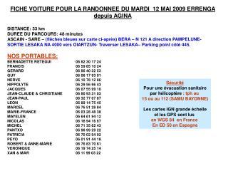 FICHE VOITURE POUR LA RANDONNEE DU MARDI  12 MAI 2009 ERRENGA depuis AGINA  DISTANCE: 33 km