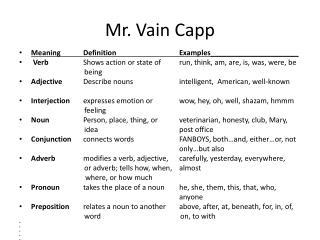 Mr. Vain Capp