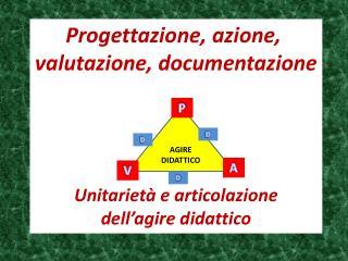 Progettazione, azione,  valutazione, documentazione p Unitariet� e articolazione