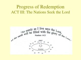 Progress of Redemption ACT III: The Nations Seek the Lord
