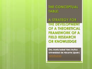 Dra. María Isabel Vera Muñoz Universidad de Alicante ( Spain ) vera@ua.es