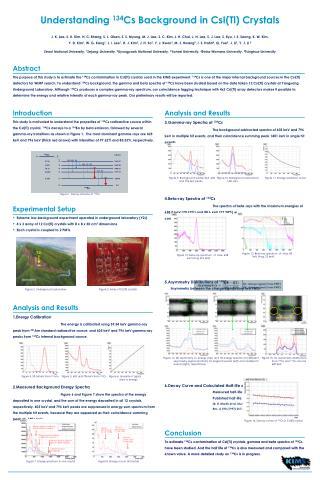 Understanding  134 Cs Background in CsI(Tl) Crystals