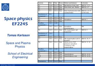 Space physics EF2245 Tomas Karlsson Space and Plasma Physics School of Electrical Engineering
