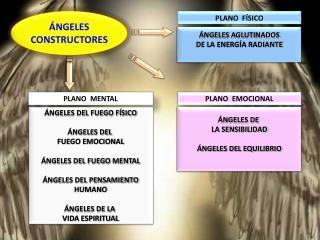 ÁNGELES CONSTRUCTORES