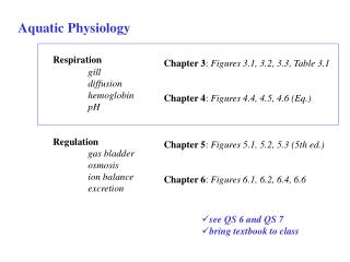 Aquatic Physiology	            Respiration gill diffusion hemoglobin pH 	Regulation gas bladder
